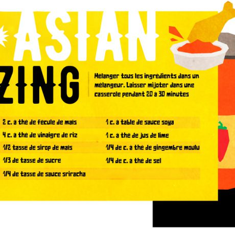 Asian ZING – Buffalo Wild Wing